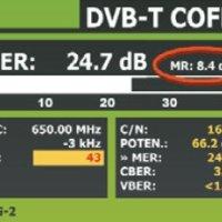 Guía instalador;La medida del BER en TDT