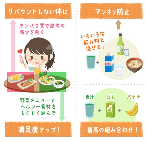 【置き換え】青汁ダイエット! 成功の秘訣:夕食編 まとめ