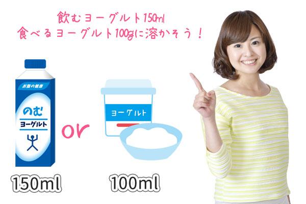 飲むヨーグルト150ml 食べるヨーグルト100gに溶かそう!