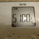 ダイエット155日目の体重