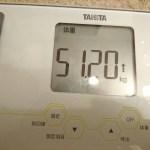 ダイエット185日目の体重