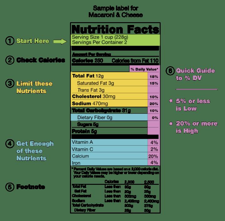 etiqueta valor enegetico