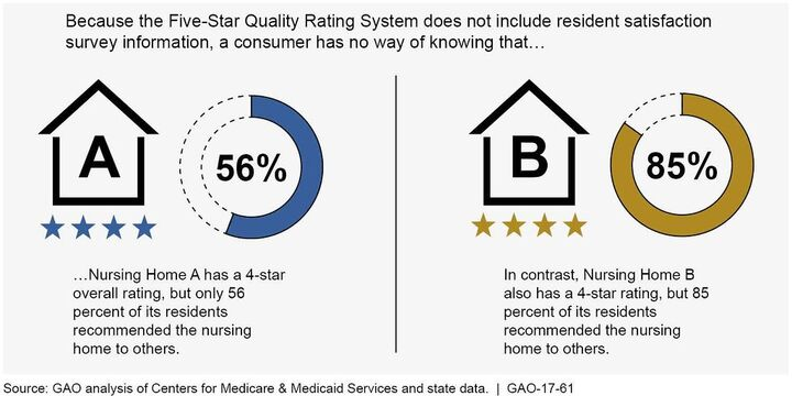 Health Star Rating System: Sistema de salud por puntajes