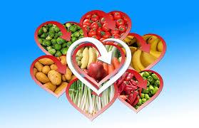 Dieta Pritikin