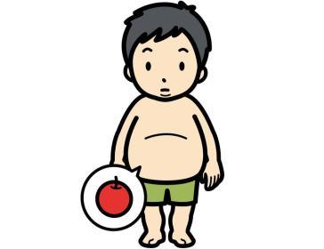 リンゴ型肥満