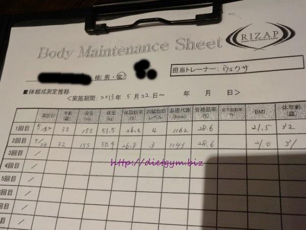 ライザップトレーニング2回目体重測定