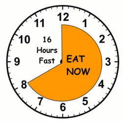 Восьмичасовая диета