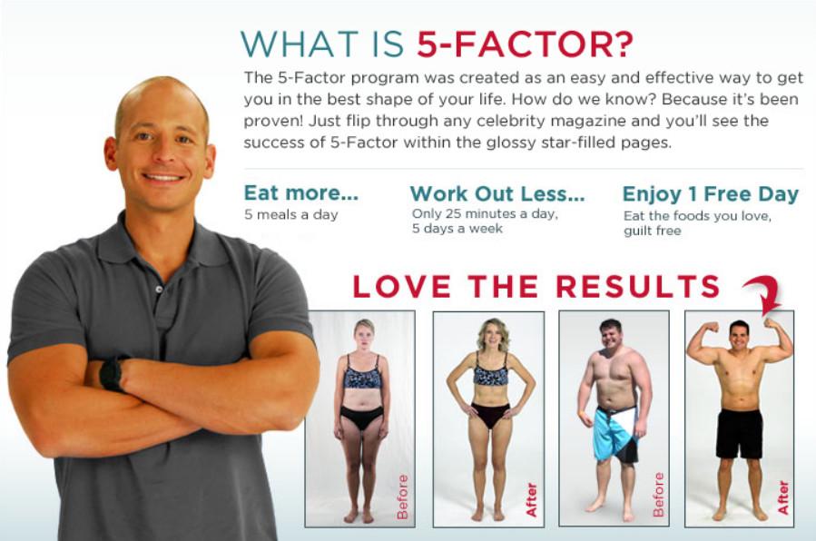 диета пять факторов