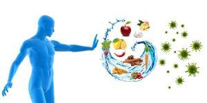 kekebalan tubuh imunitas nutrisi