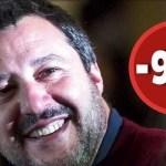 Italien: Illegale Migranten zu fast 100 Prozent gestoppt