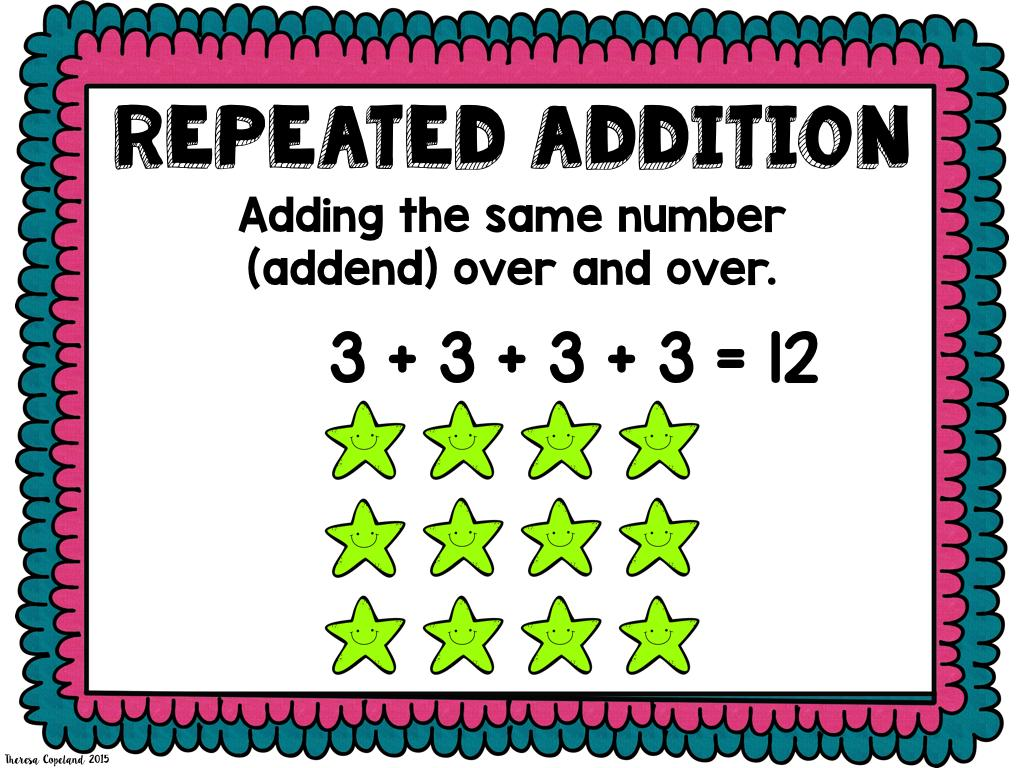 Multiplication As Repeated Addition Worksheets 3rd Grade