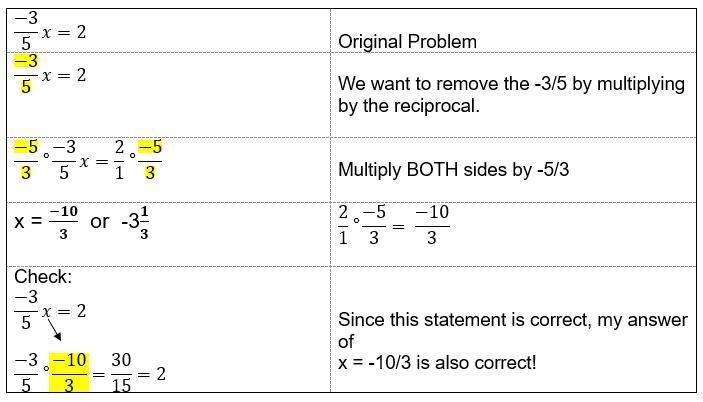 Multiplication Equations Worksheets 6th Grade