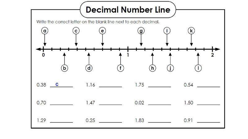 Multiplication Hundredths Worksheet 6