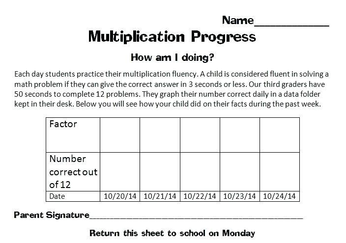 Multiplication Worksheets All Facts 7