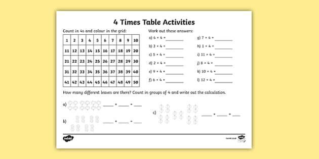 Multiplication Worksheets Australia 2