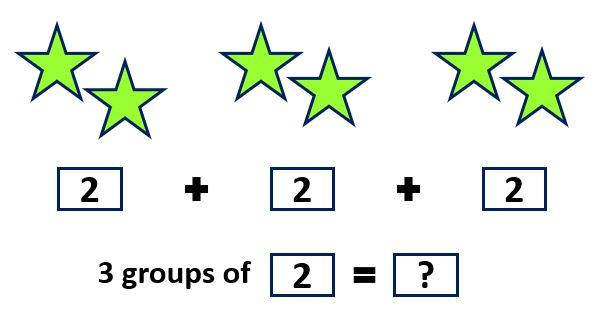 Multiplication Worksheets For 1st Grade