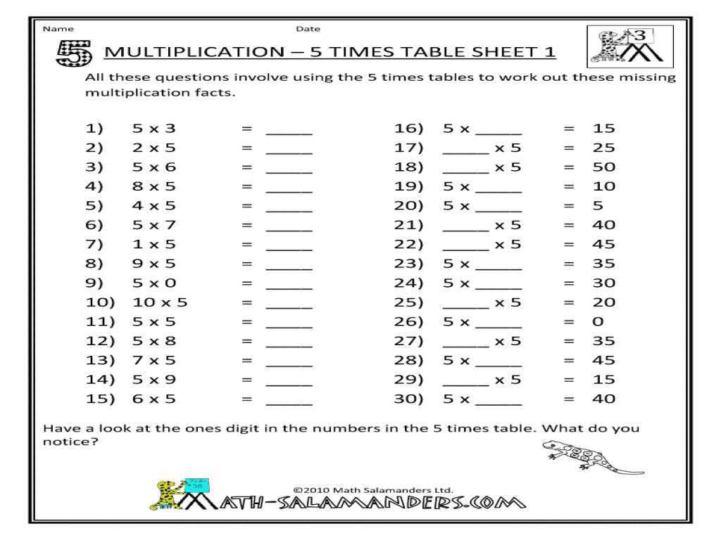 Multiplication Worksheets For 5th Class