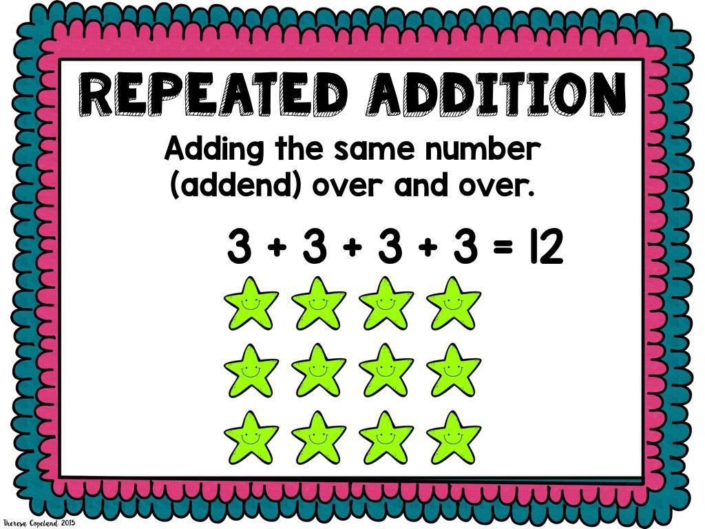 Beginning Multiplication Worksheets Arrays