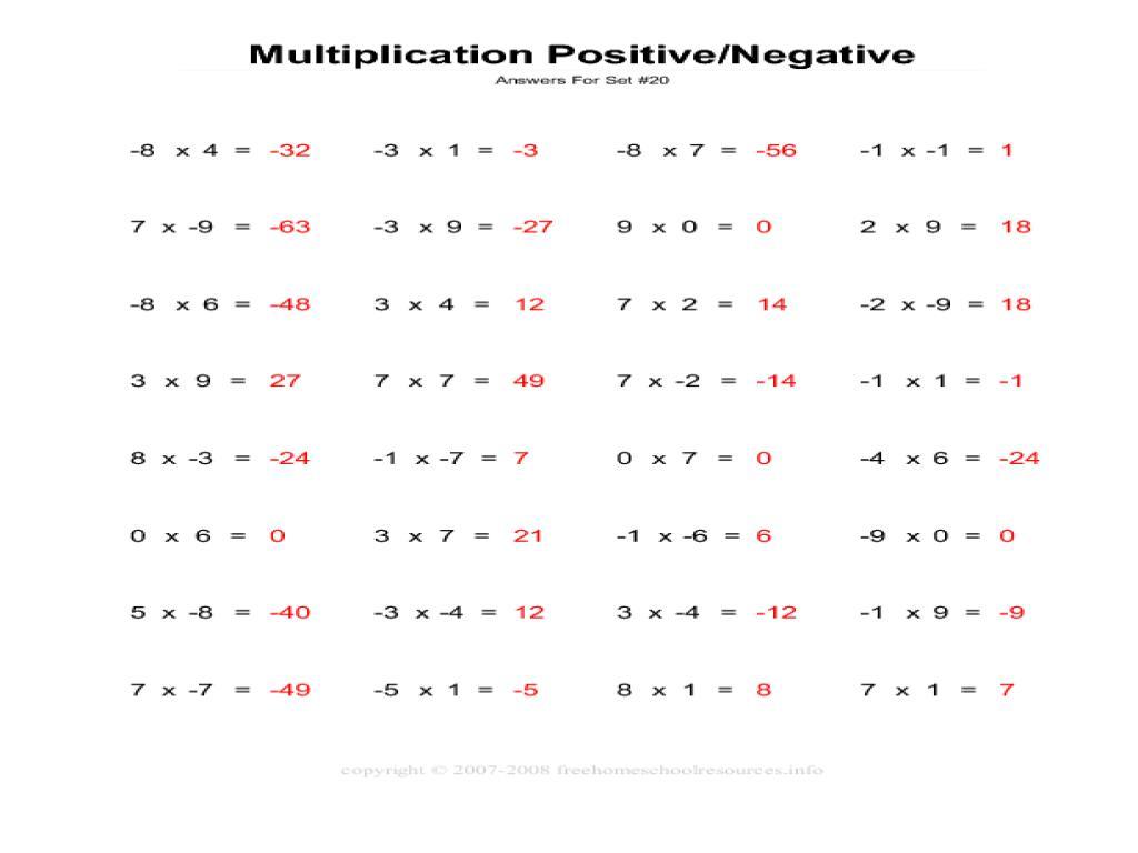 Multiplication Integers Worksheet 1
