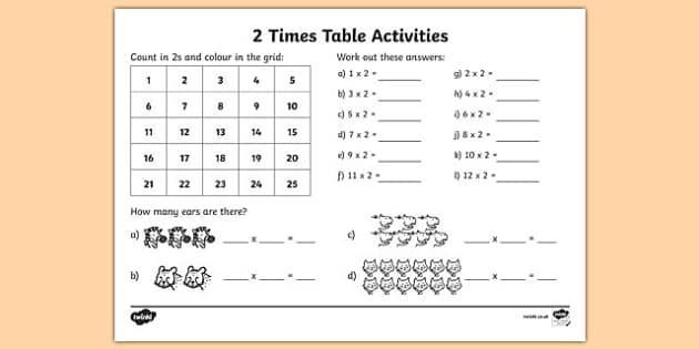 Multiplication Worksheets Of 2 1