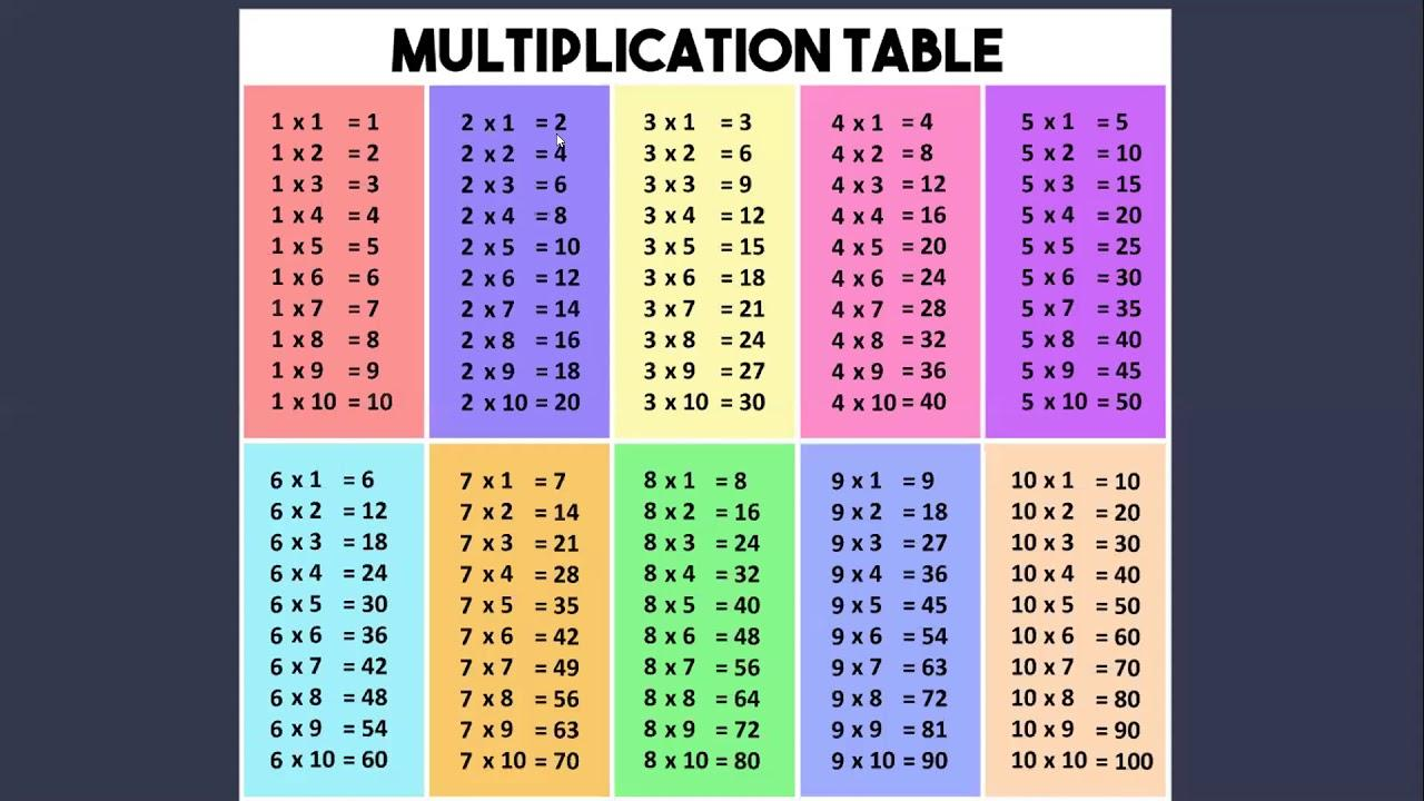 Free Printable Multiplication Worksheets With Regrouping