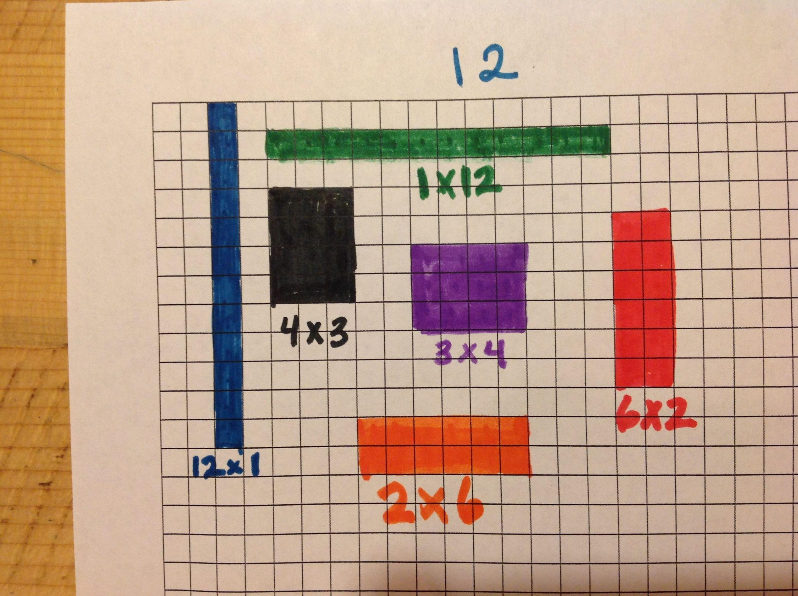 Multiplication Visual Worksheets 2