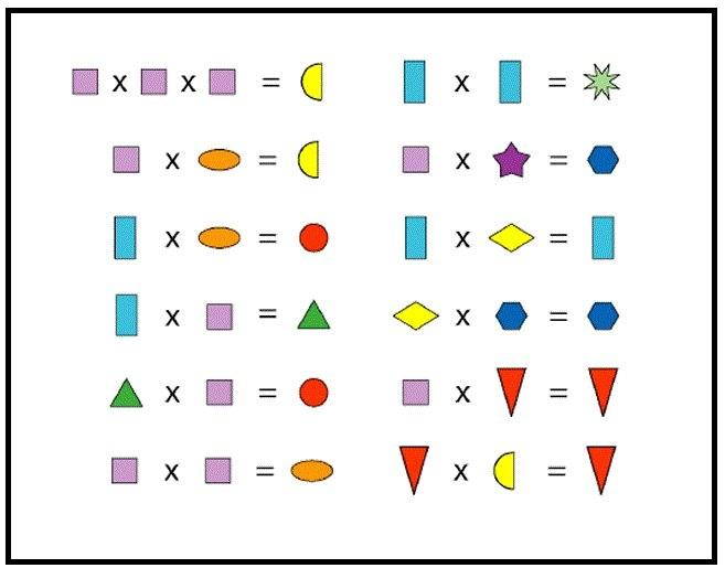 Multiplication Word Problems Year 7 Worksheets
