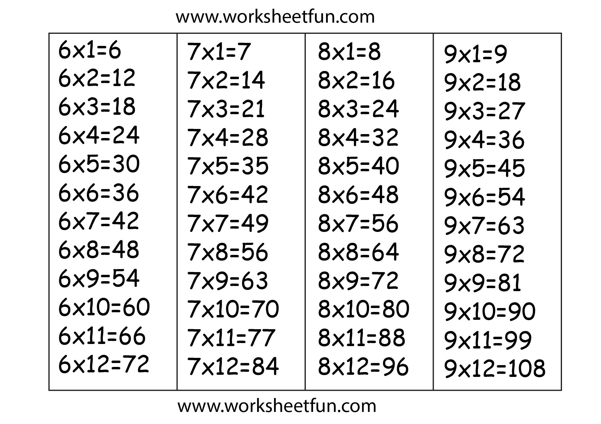 Multiplication Worksheets 6 Facts