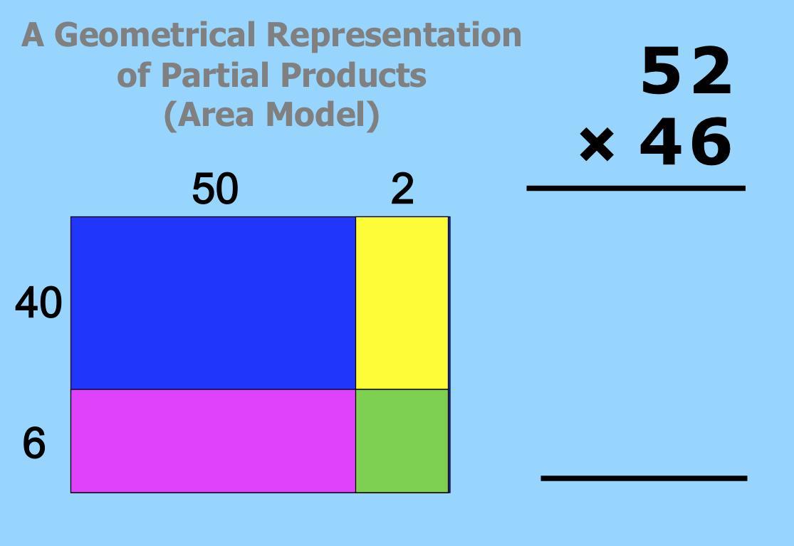 Multiplication Worksheets Area Model