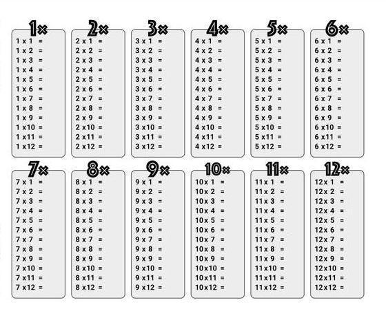 Multiplication Worksheets Table 2
