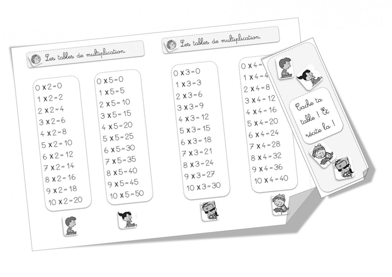 Multiplication Worksheets X8 1