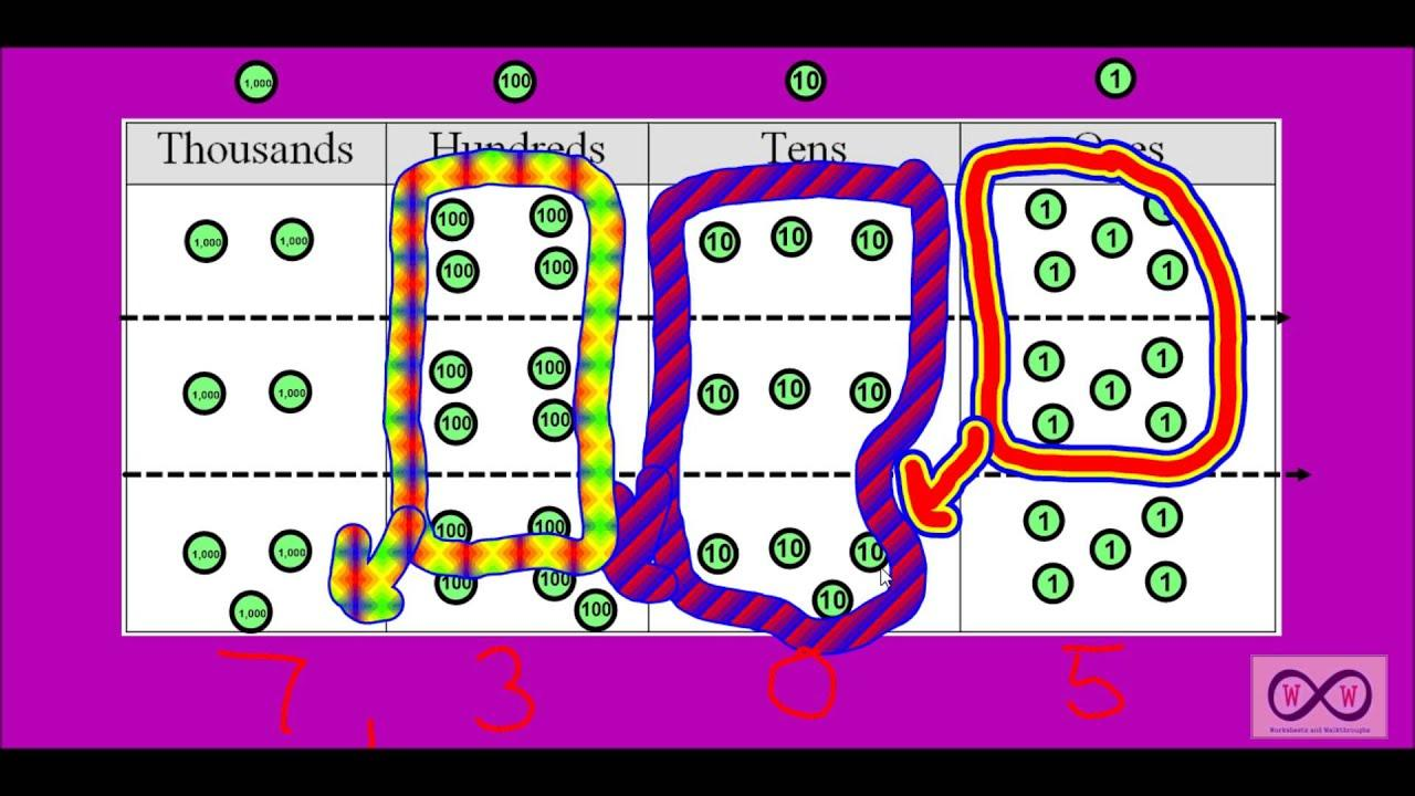Multiplying Using Place Value Worksheets