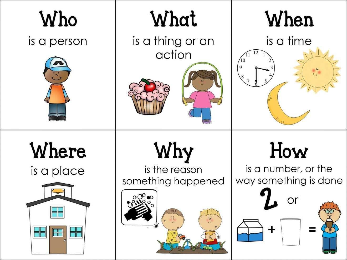 Wh Questions Worksheets For Preschoolers