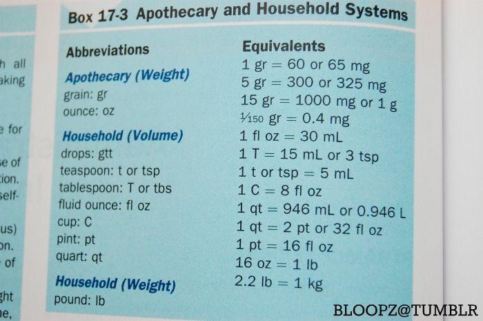 Math Worksheets Book 4