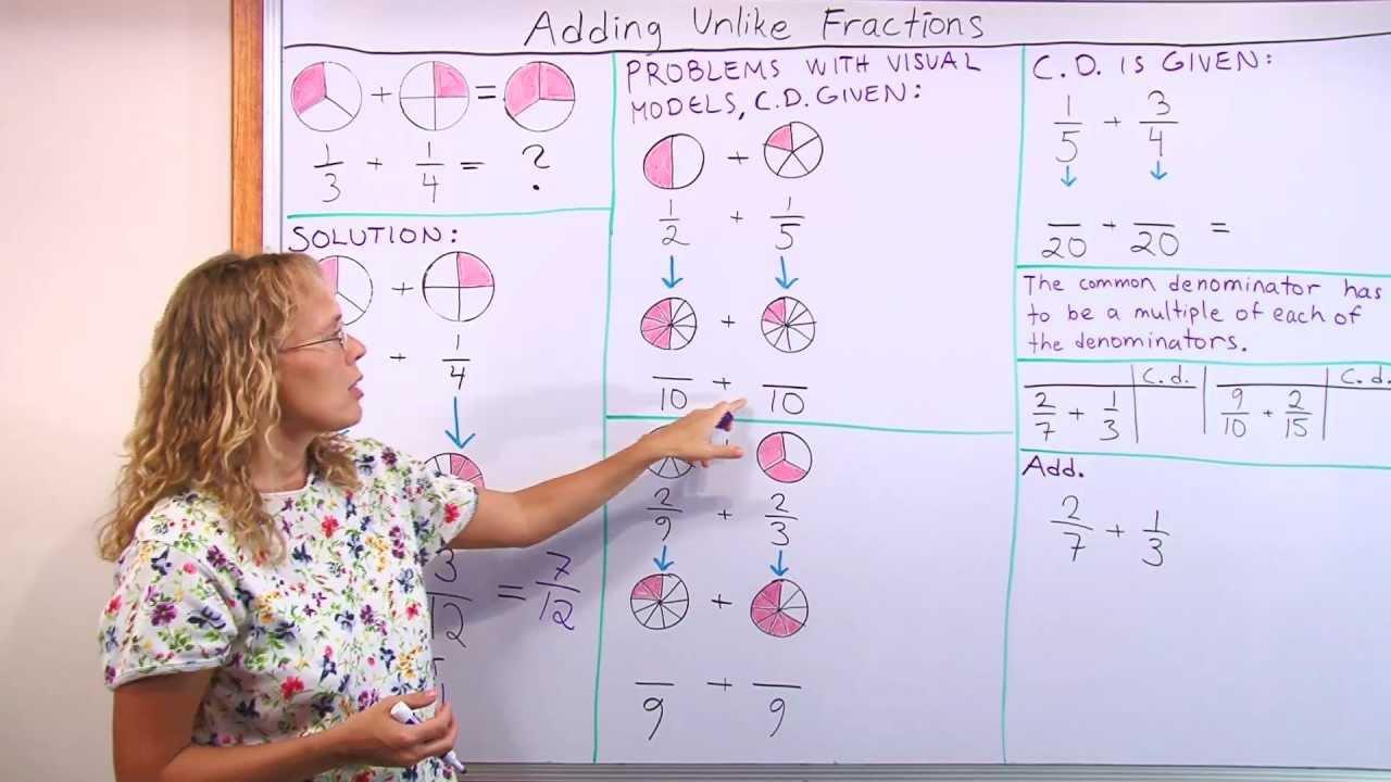 3rd Grade Math Worksheets K5 Learning