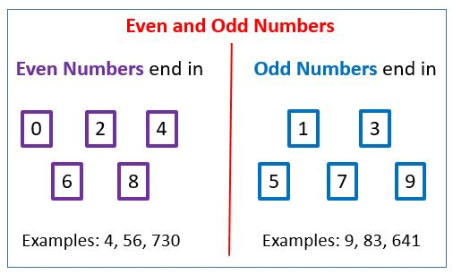 Math Worksheets Even And Odd Numbers 10