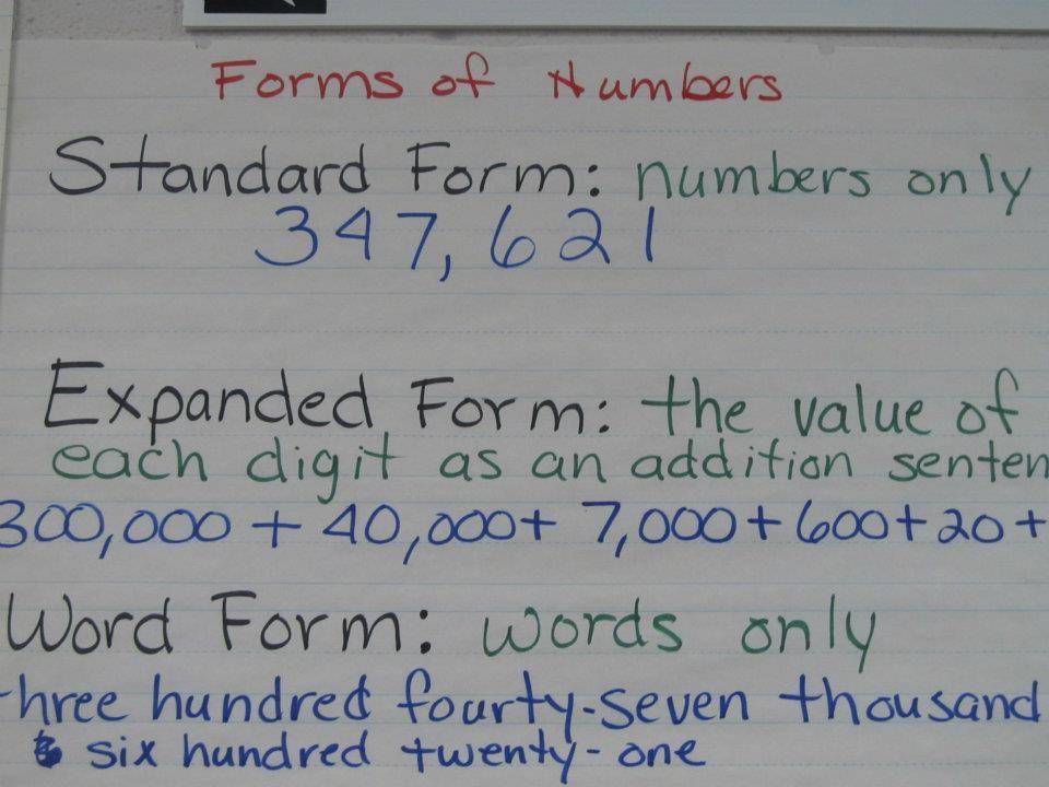 Math Worksheets Expanded Form 7