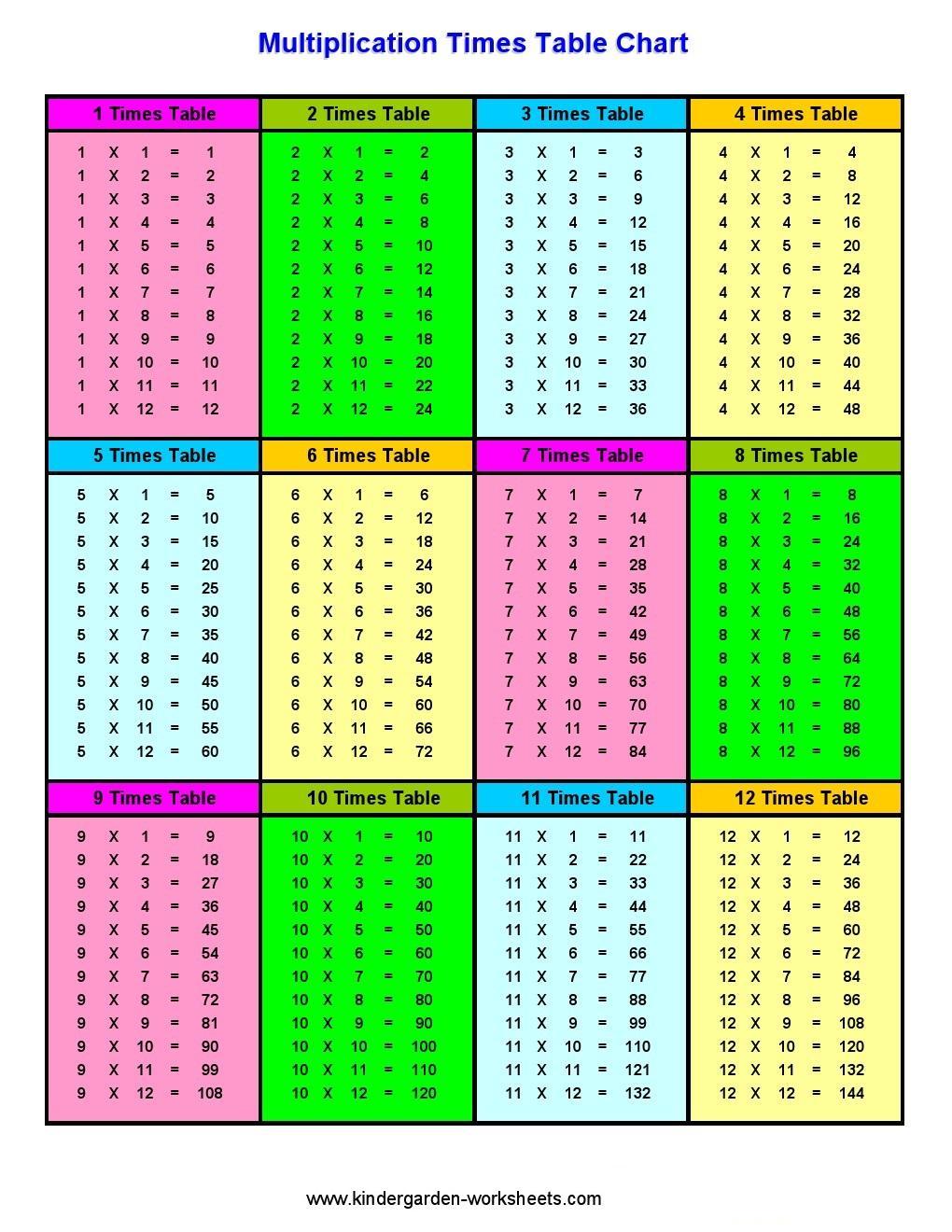 Math Worksheets For Grade 1 6