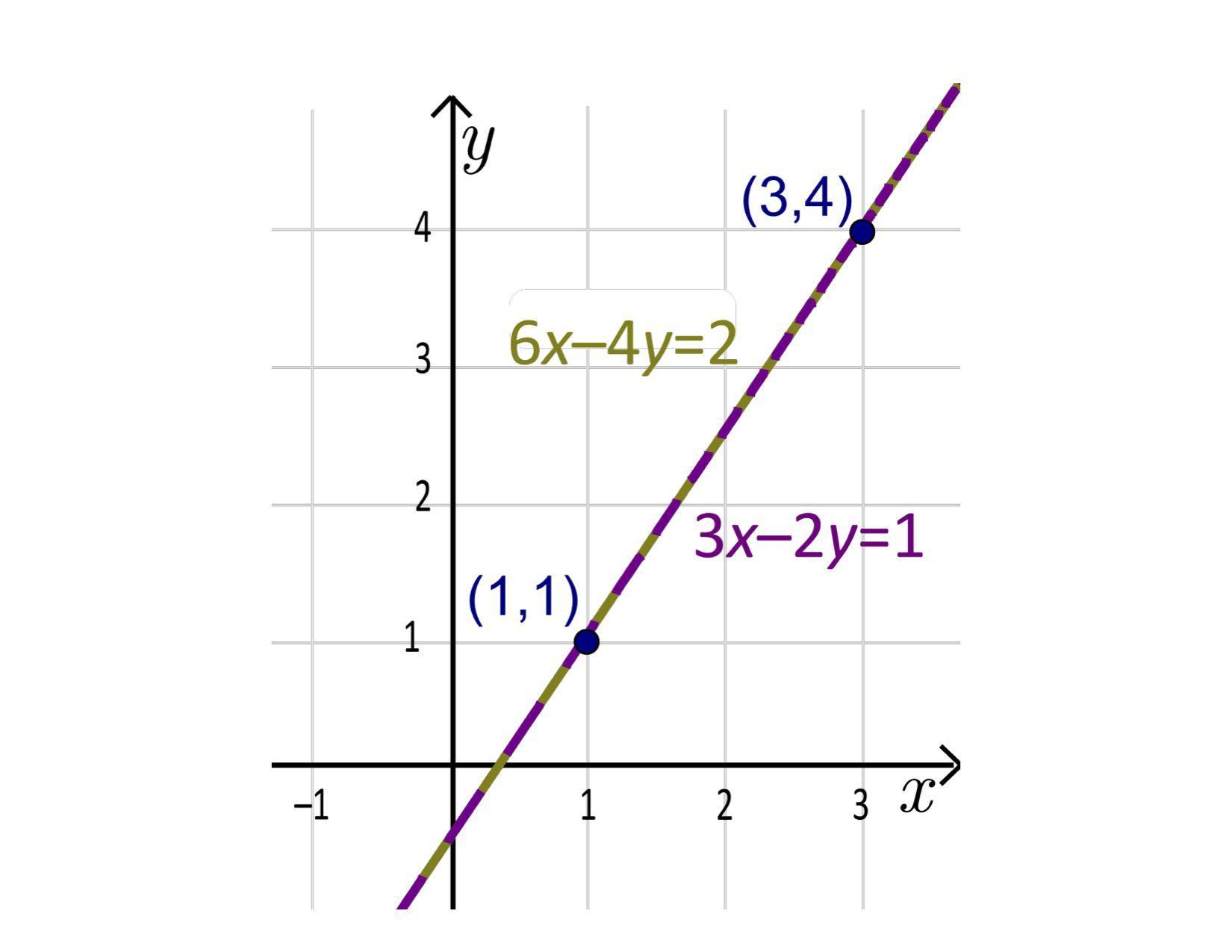 Math Worksheets For Grade 6 6