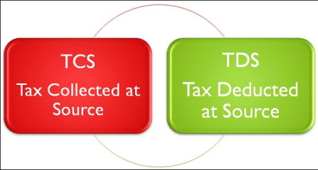 Difference between TDS and TCS