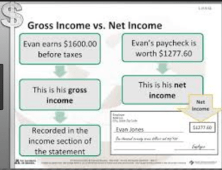 Difference between Gross and Net Income
