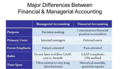 Difference-between-Managerial-and-Financial-Accounting