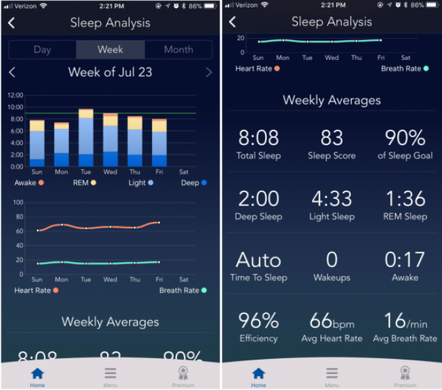 Sleep Analysis
