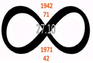 magic-numbers