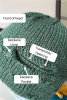 A green knit hat is how up close with arrows to indicate the cochlear implant adaptations for earpiece loop, transmitter opening and earpiece pocket