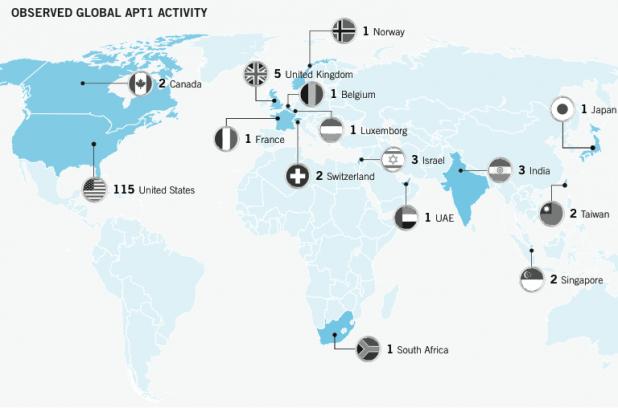 2013 02 20 APT1 Attacks