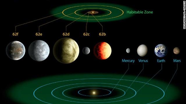 2013-04-23 Super Earths
