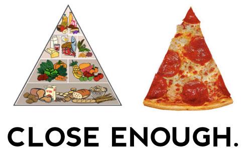 2013-06-05 Close Enough Food Pyramid