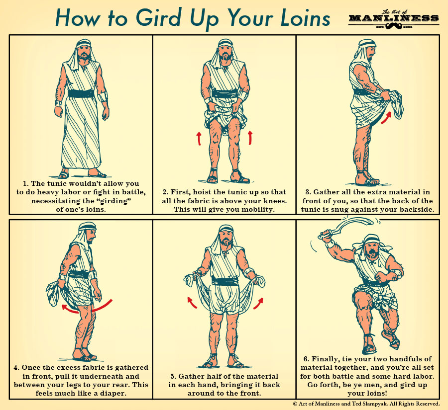 2014-10-08 Gird-Up-Your-Loins