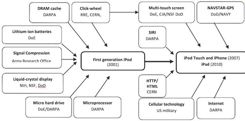 2014-11-04 DARPA Cell Phone Tech